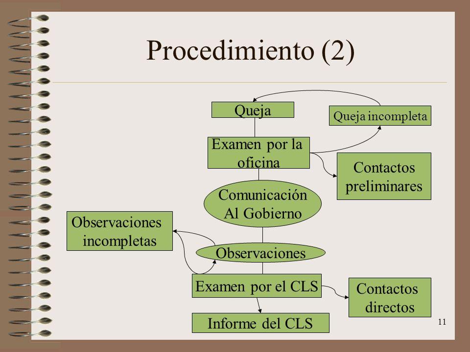11 Queja Examen por la oficina Comunicación Al Gobierno Examen por el CLS Queja incompleta Contactos preliminares Observaciones Contactos directos Obs