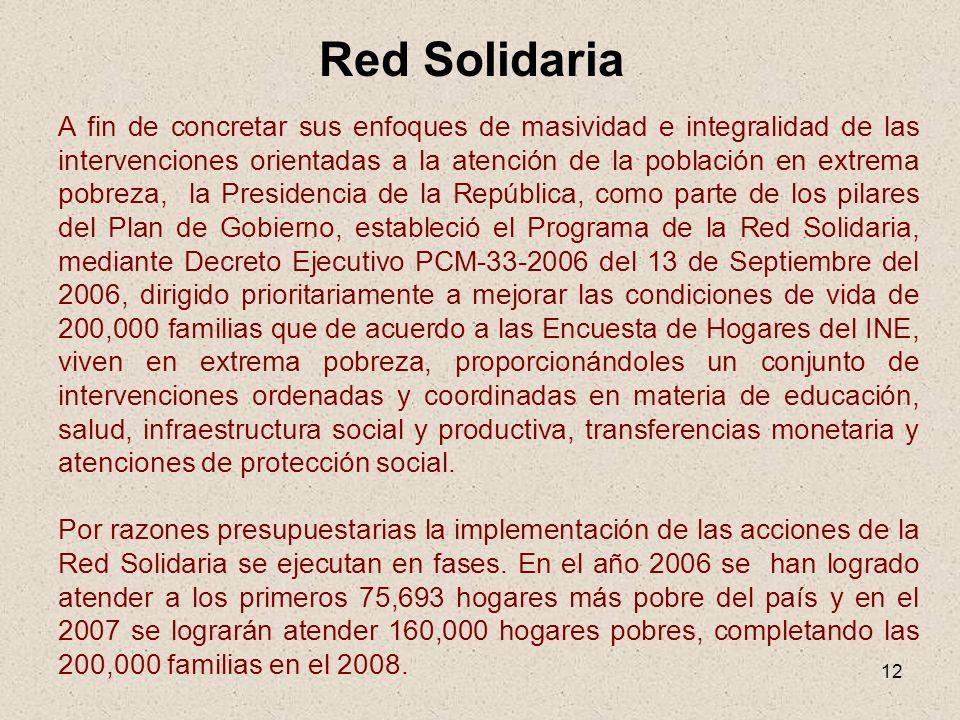 12 Red Solidaria A fin de concretar sus enfoques de masividad e integralidad de las intervenciones orientadas a la atención de la población en extrema