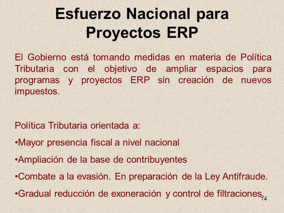 14 Esfuerzo Nacional para Proyectos ERP El Gobierno está tomando medidas en materia de Política Tributaria con el objetivo de ampliar espacios para pr