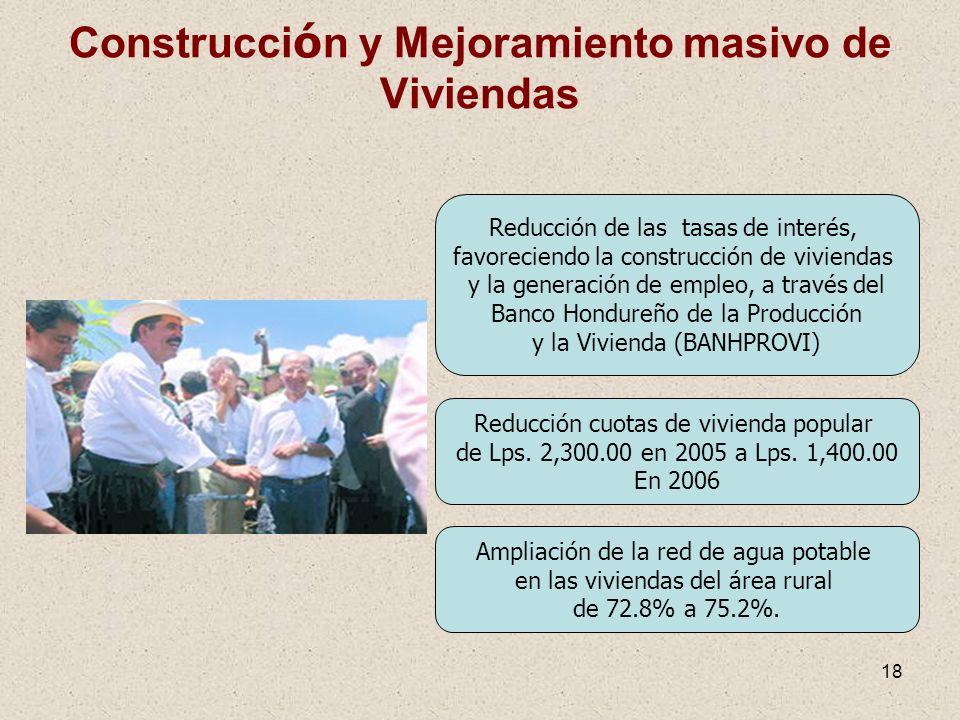 18 Construcci ó n y Mejoramiento masivo de Viviendas Reducción de las tasas de interés, favoreciendo la construcción de viviendas y la generación de e