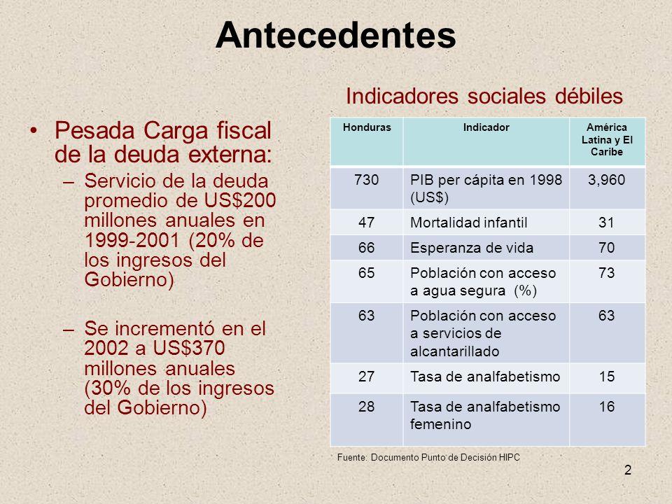 2 Antecedentes Pesada Carga fiscal de la deuda externa: –Servicio de la deuda promedio de US$200 millones anuales en 1999-2001 (20% de los ingresos de