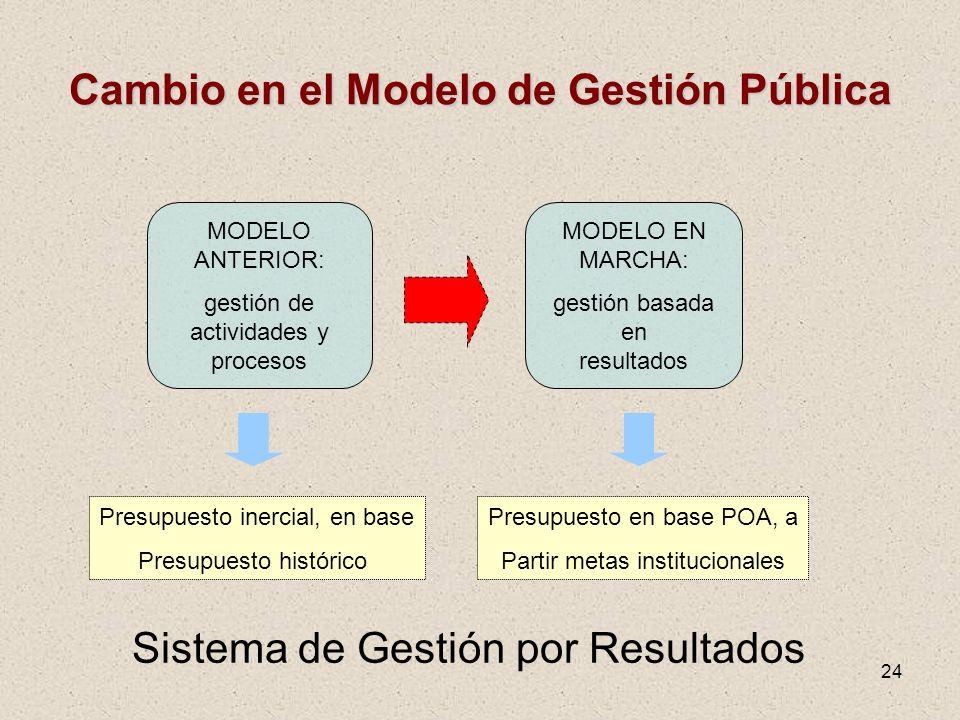 24 Cambio en el Modelo de Gestión Pública MODELO ANTERIOR: gestión de actividades y procesos Presupuesto inercial, en base Presupuesto histórico Presu