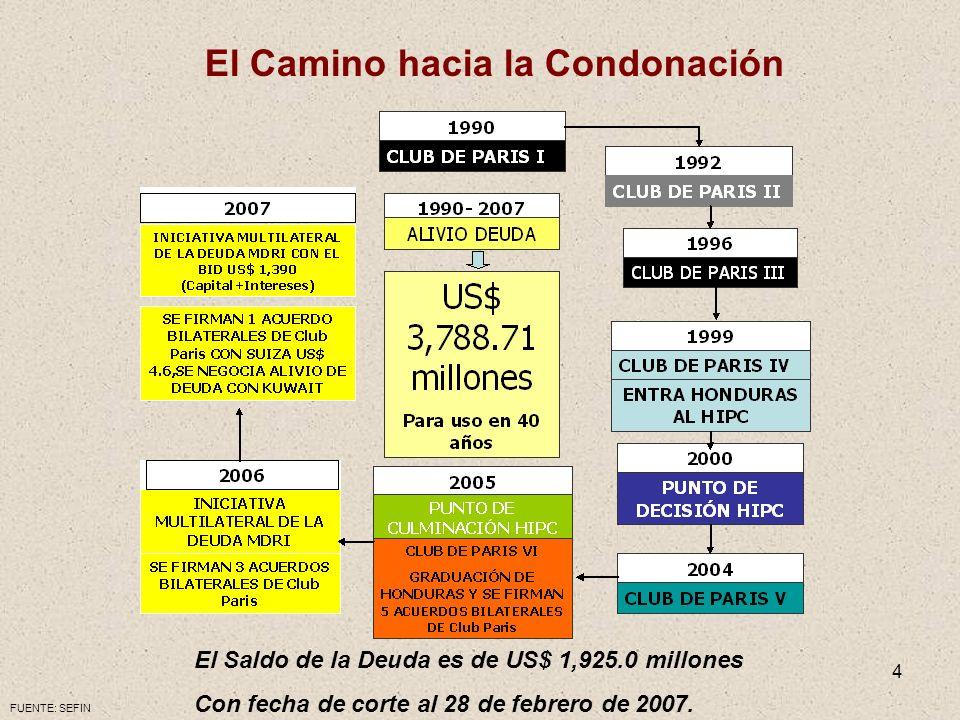 4 El Saldo de la Deuda es de US$ 1,925.0 millones Con fecha de corte al 28 de febrero de 2007. FUENTE: SEFIN El Camino hacia la Condonación