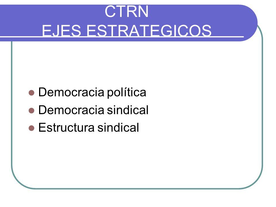 CTRN EJES ESTRATEGICOS Democracia política Democracia sindical Estructura sindical