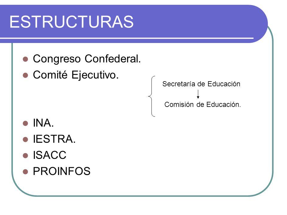 ESTRUCTURAS Congreso Confederal. Comité Ejecutivo.