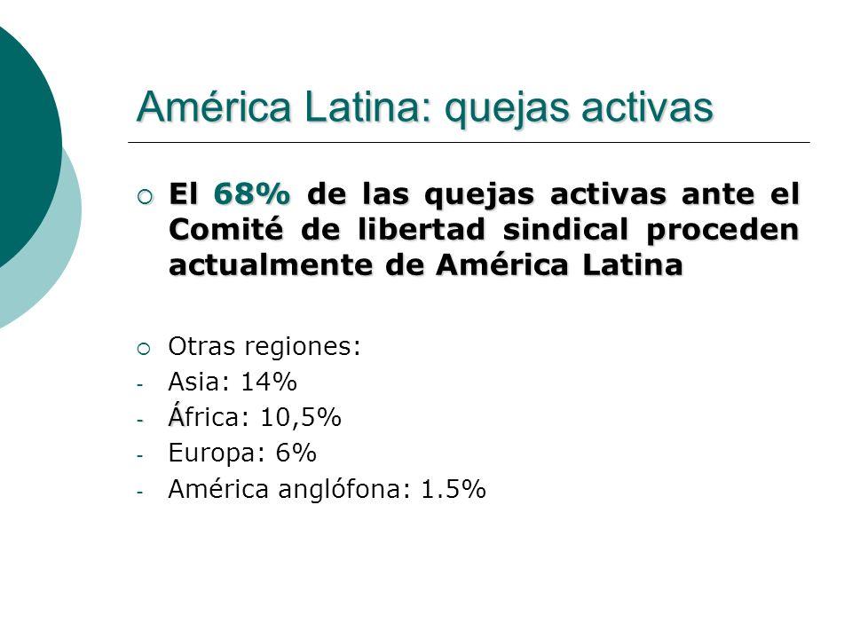 América Latina: quejas activas El 68% de las quejas activas ante el Comité de libertad sindical proceden actualmente de América Latina El 68% de las q