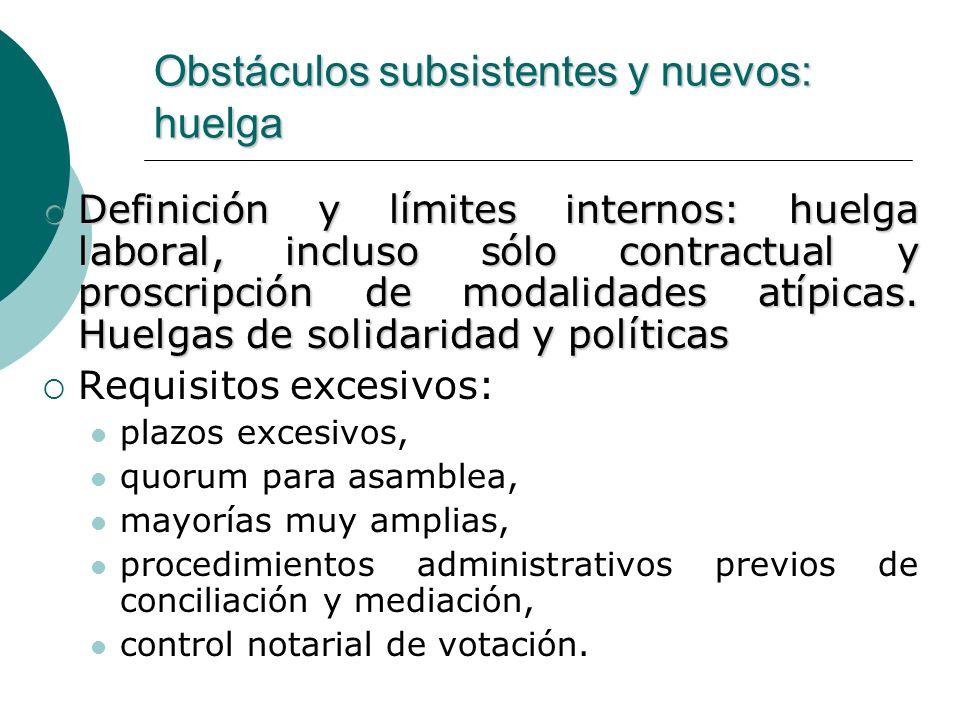 Obstáculos subsistentes y nuevos: huelga Definición y límites internos: huelga laboral, incluso sólo contractual y proscripción de modalidades atípica