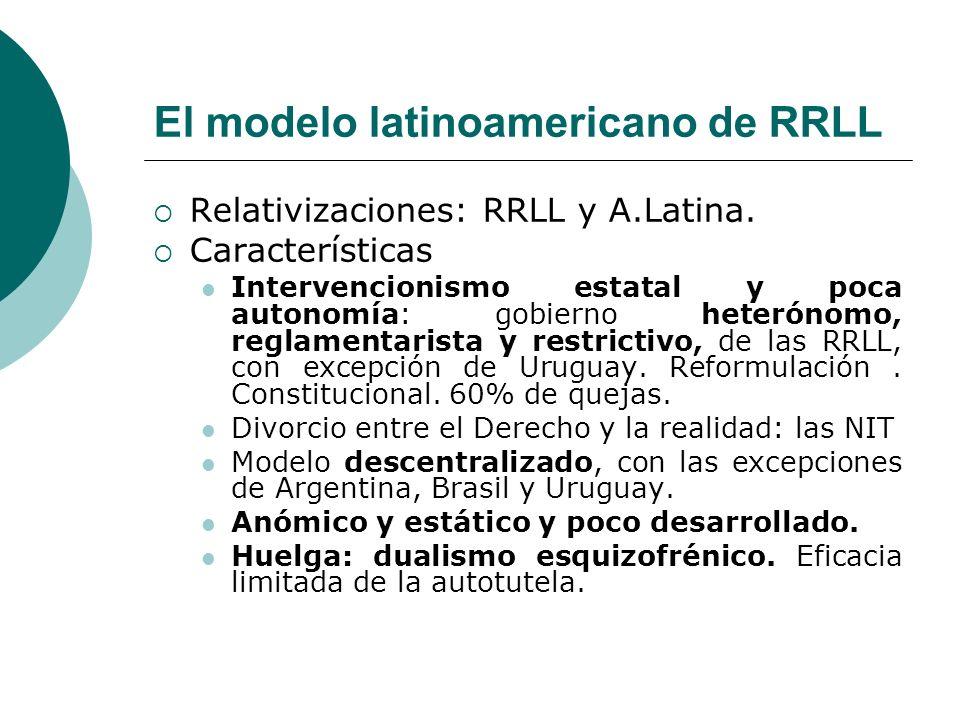 El modelo latinoamericano de RRLL Relativizaciones: RRLL y A.Latina. Características Intervencionismo estatal y poca autonomía: gobierno heterónomo, r
