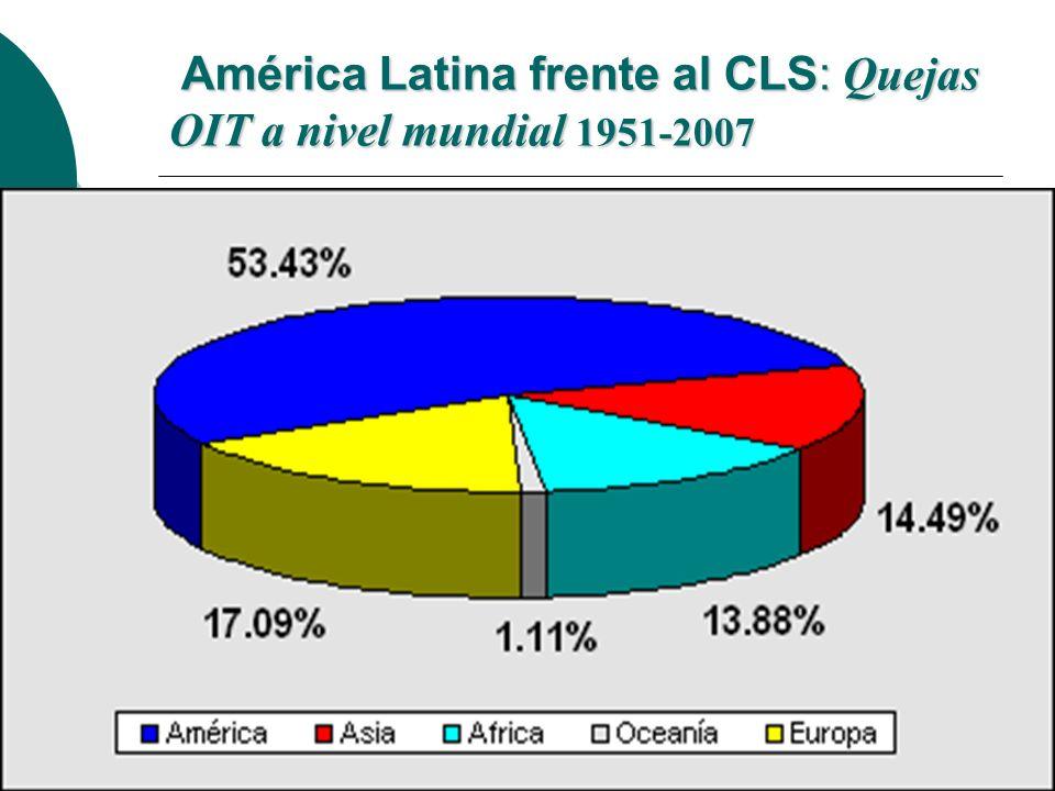 QUEJAS OIT A NIVEL MUNDIAL (1951-2007) QUEJAS OIT A NIVEL MUNDIAL (1951-2007) Región No.
