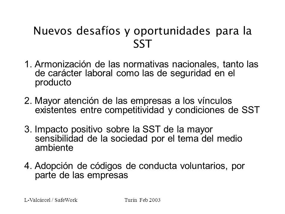L-Valcárcel / SafeWorkTurín Feb 2003 Armonización normativa en materia de SST 1.