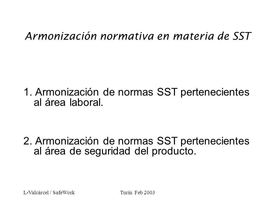 L-Valcárcel / SafeWorkTurín Feb 2003 SST y Competitividad (I) Factores que determinan la competitividad de una empresa: 1.