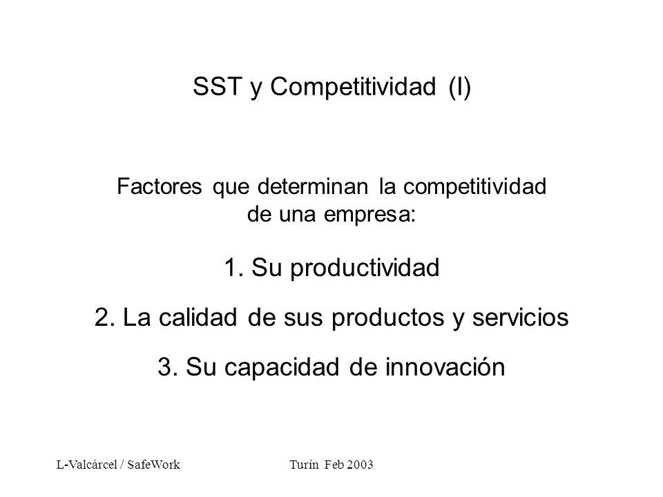 L-Valcárcel / SafeWorkTurín Feb 2003 SST y competitividad (II) Número certificaciones ISO 9000 1993 1996 2000 Total mundial27.816162.701408.631 Latinoamérica 43 2.125 11.648 Europa23.093109.961220.127 EEUU 893 12.613 35.018