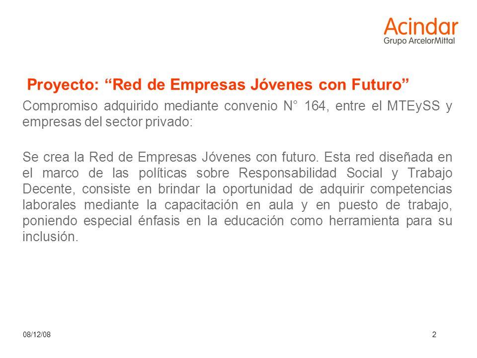 08/12/082 Proyecto: Red de Empresas Jóvenes con Futuro Compromiso adquirido mediante convenio N° 164, entre el MTEySS y empresas del sector privado: S