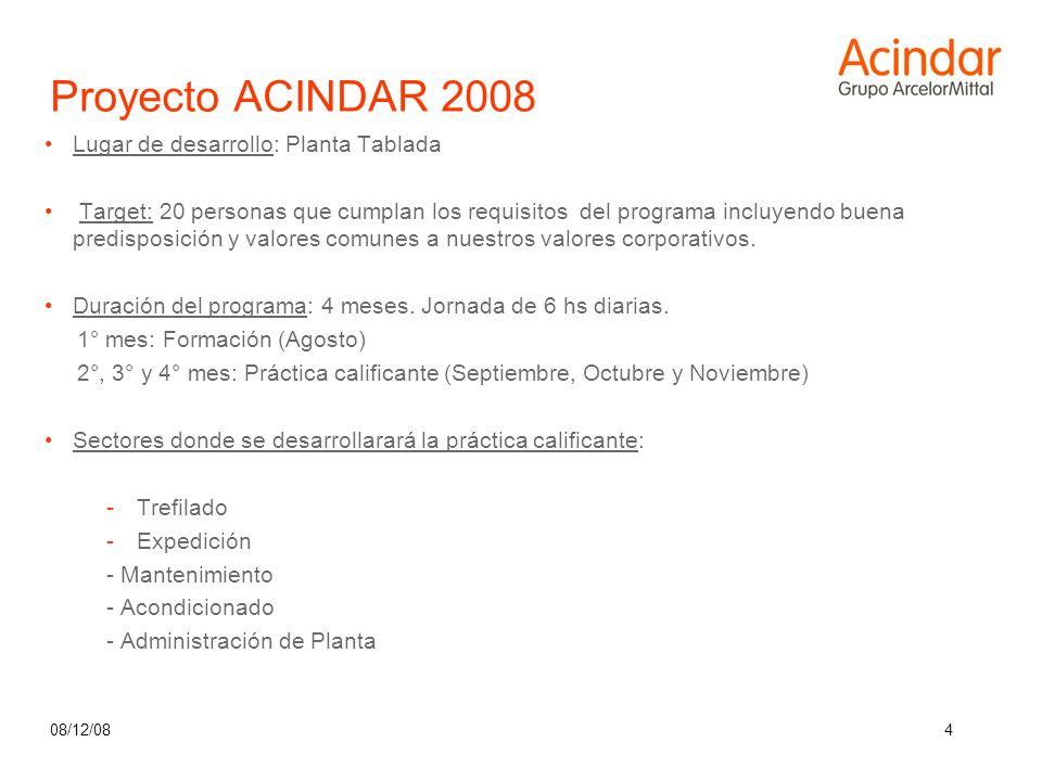 08/12/084 Lugar de desarrollo: Planta Tablada Target: 20 personas que cumplan los requisitos del programa incluyendo buena predisposición y valores co