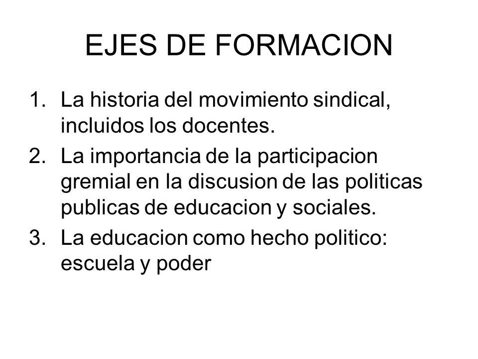 EJES DE FORMACION 1.La historia del movimiento sindical, incluidos los docentes.