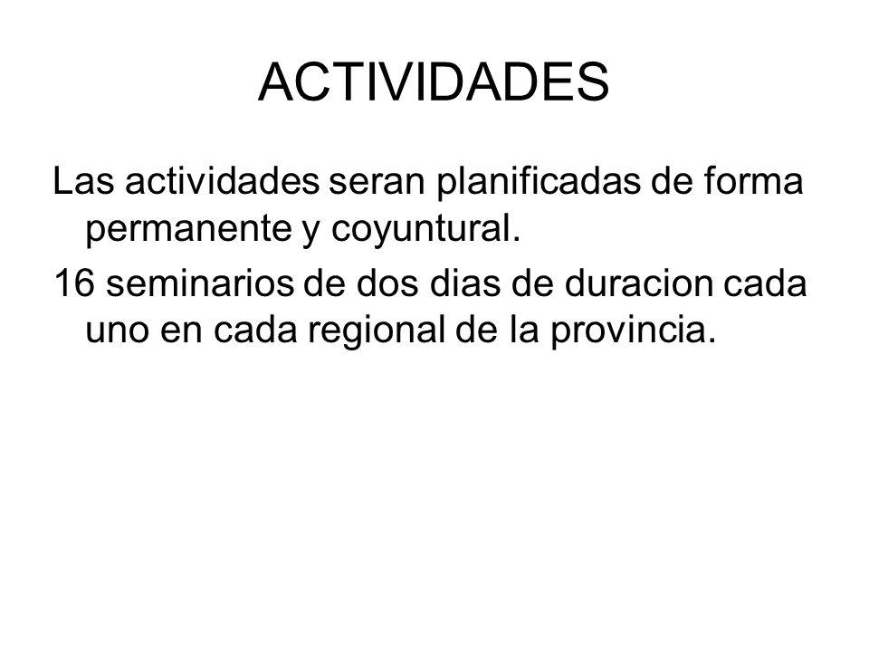 ACTIVIDADES Las actividades seran planificadas de forma permanente y coyuntural.