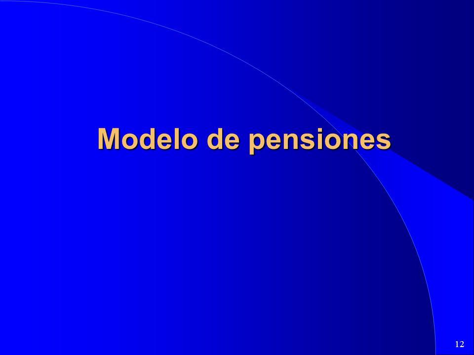 12 Modelo de pensiones