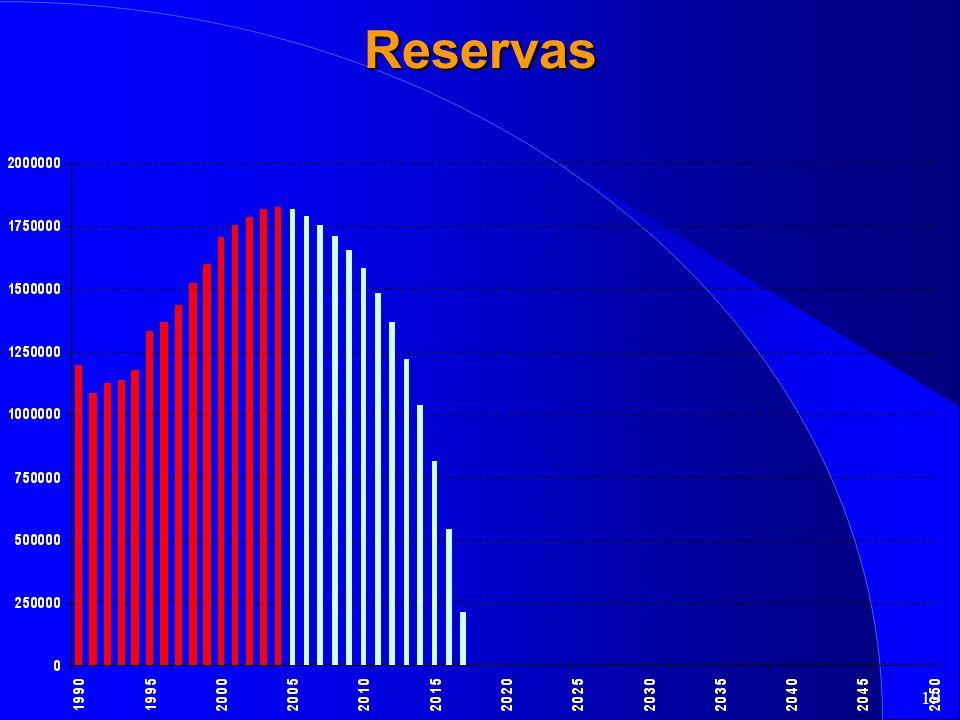 19 Reservas