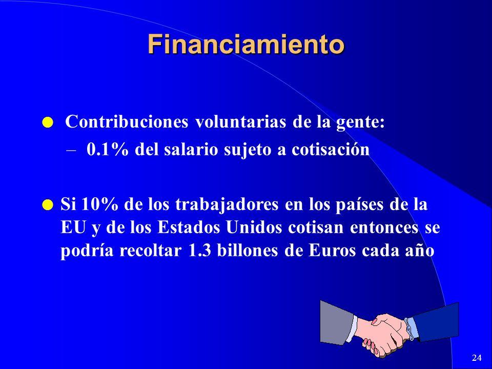 24 Financiamiento l Contribuciones voluntarias de la gente: – 0.1% del salario sujeto a cotisación l Si 10% de los trabajadores en los países de la EU y de los Estados Unidos cotisan entonces se podría recoltar 1.3 billones de Euros cada año