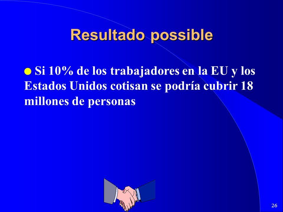 26 Resultado possible l Si 10% de los trabajadores en la EU y los Estados Unidos cotisan se podría cubrir 18 millones de personas