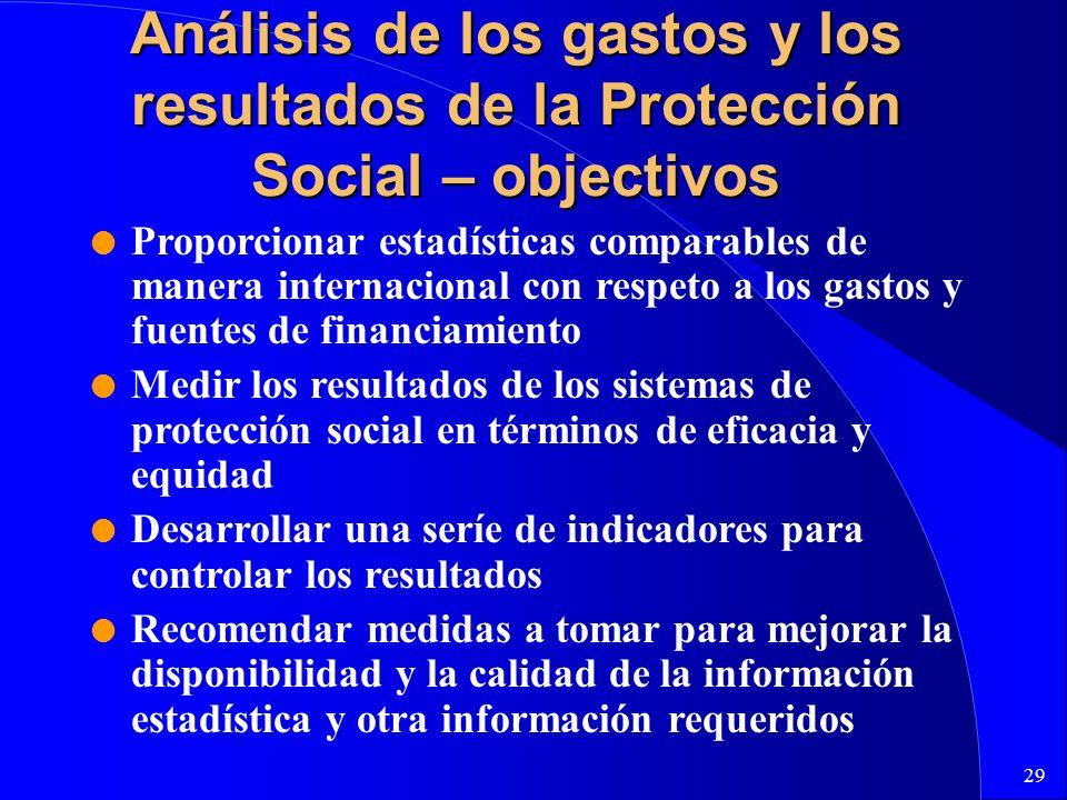 29 Análisis de los gastos y los resultados de la Protección Social – objectivos l Proporcionar estadísticas comparables de manera internacional con re