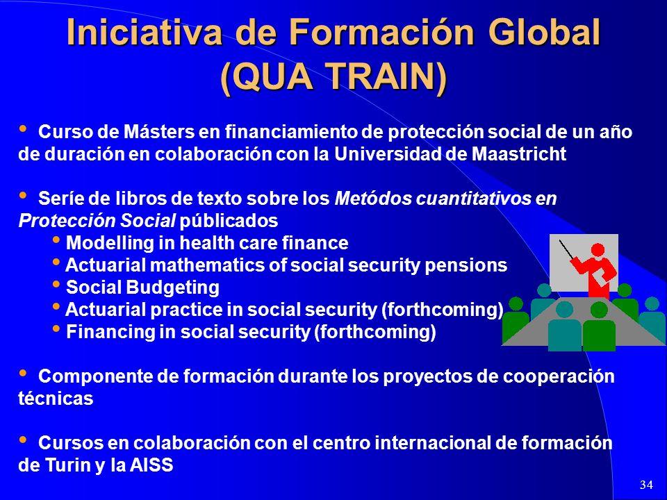 34 Iniciativa de Formación Global (QUA TRAIN) Curso de Másters en financiamiento de protección social de un año de duración en colaboración con la Uni