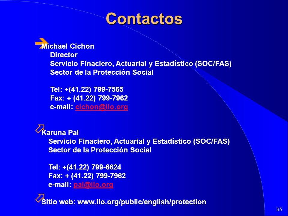35Contactos Michael Cichon Director Servicio Finaciero, Actuarial y Estadístico (SOC/FAS) Sector de la Protección Social Tel: +(41.22) 799-7565 Fax: + (41.22) 799-7962 e-mail: cichon@ilo.orgcichon@ilo.org ö Karuna Pal Servicio Finaciero, Actuarial y Estadístico (SOC/FAS) Sector de la Protección Social Tel: +(41.22) 799-6624 Fax: + (41.22) 799-7962 e-mail: pal@ilo.orgpal@ilo.org ö Sitio web: www.ilo.org/public/english/protection
