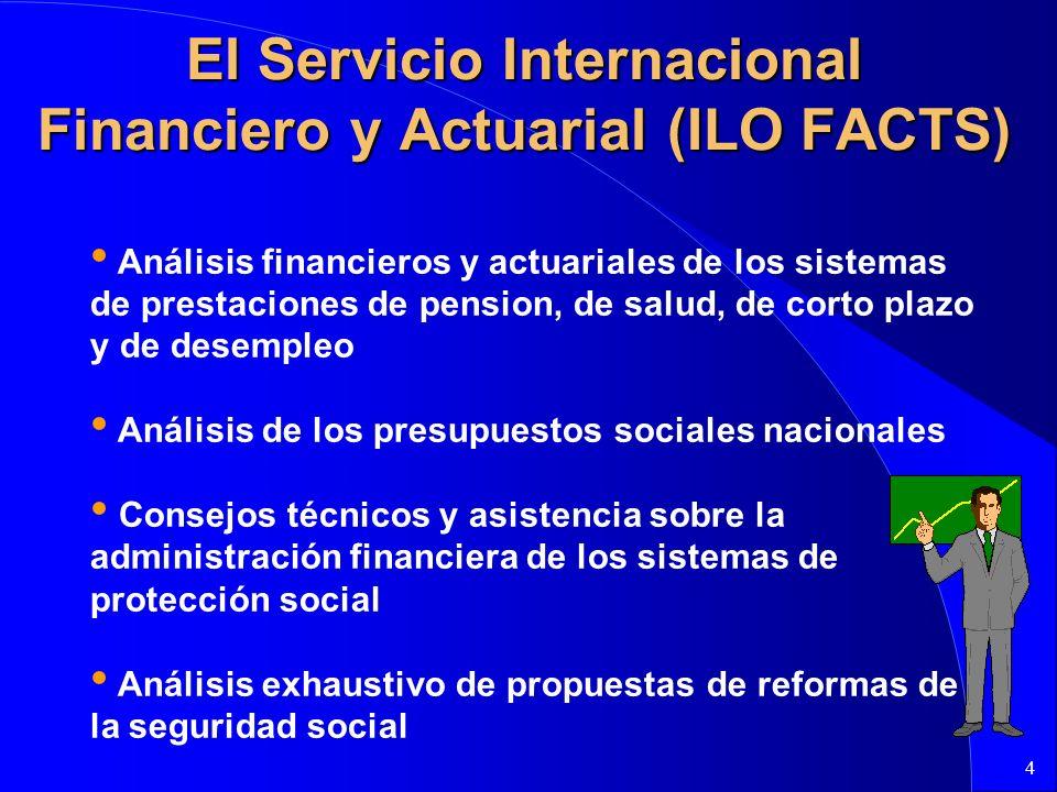 4 El Servicio Internacional Financiero y Actuarial (ILO FACTS) Análisis financieros y actuariales de los sistemas de prestaciones de pension, de salud, de corto plazo y de desempleo Análisis de los presupuestos sociales nacionales Consejos técnicos y asistencia sobre la administración financiera de los sistemas de protección social Análisis exhaustivo de propuestas de reformas de la seguridad social