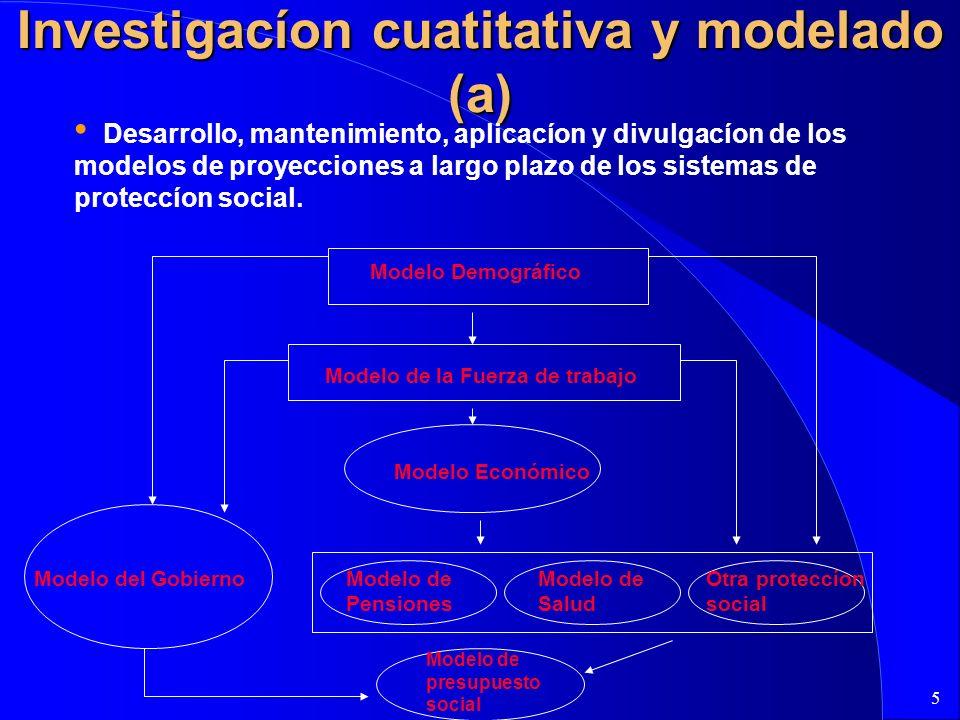 5 Investigacíon cuatitativa y modelado (a) Desarrollo, mantenimiento, aplicacíon y divulgacíon de los modelos de proyecciones a largo plazo de los sistemas de proteccíon social.