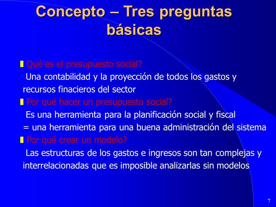 7 Concepto – Tres preguntas básicas z Qué es el presupuesto social? Una contabilidad y la proyección de todos los gastos y recursos finacieros del sec
