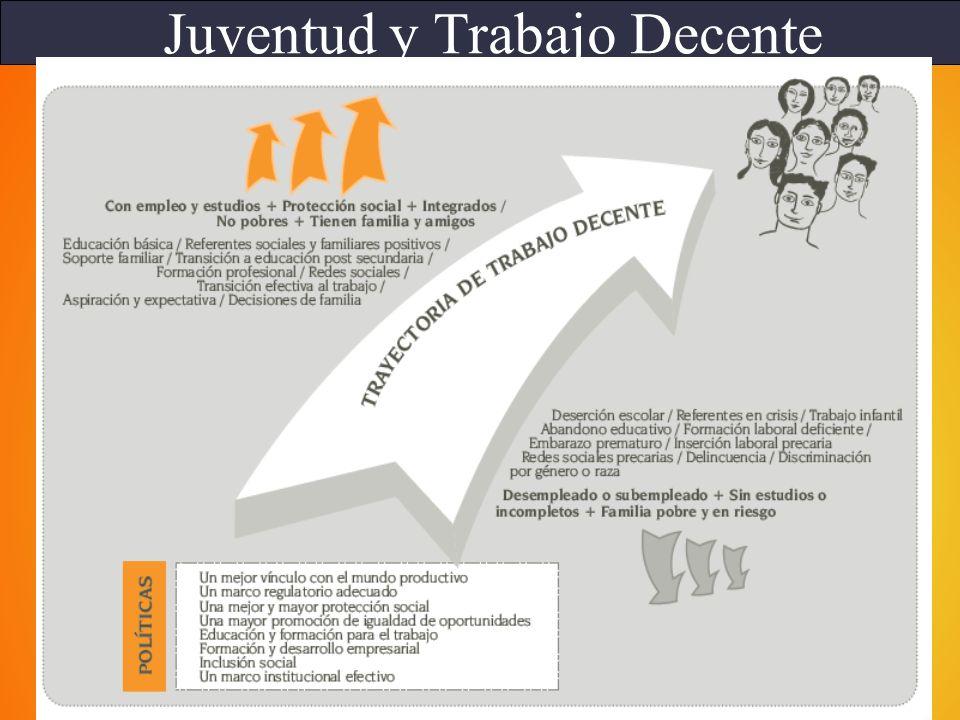 13 Casi todos los Gobiernos de la región están desarrollando iniciativas a favor de los jóvenes.