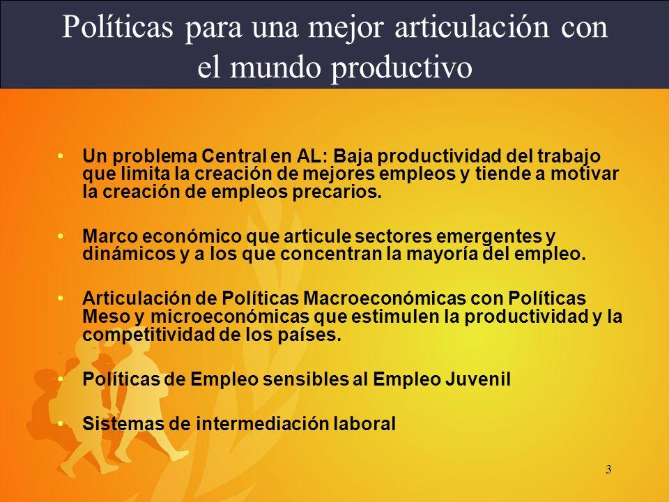 3 Políticas para una mejor articulación con el mundo productivo Un problema Central en AL: Baja productividad del trabajo que limita la creación de me