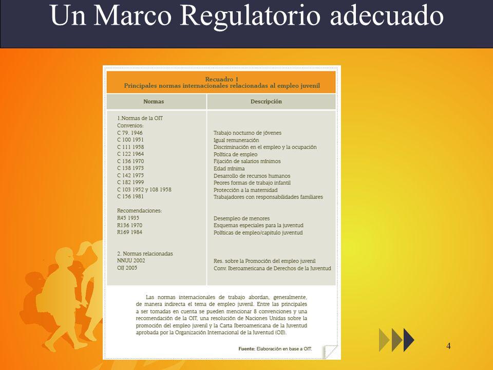 4 Un Marco Regulatorio adecuado