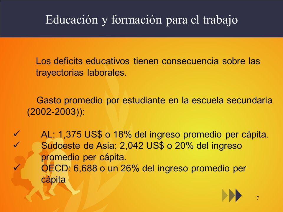 7 Educación y formación para el trabajo Los deficits educativos tienen consecuencia sobre las trayectorias laborales. Gasto promedio por estudiante en