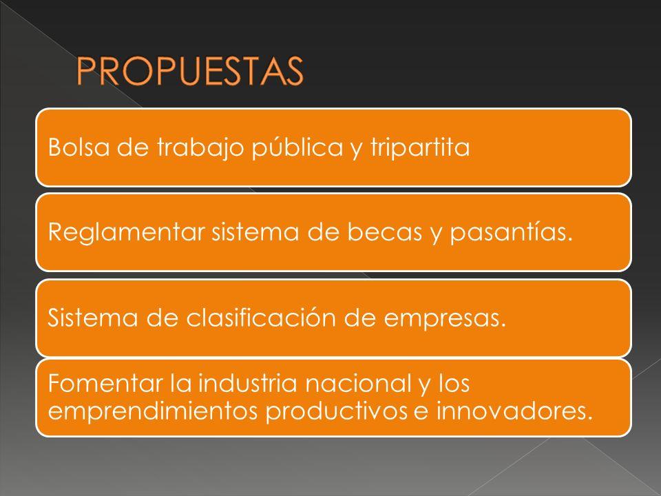 Reglamentar sistema de becas y pasantías.Sistema de clasificación de empresas.Bolsa de trabajo pública y tripartita Fomentar la industria nacional y los emprendimientos productivos e innovadores.