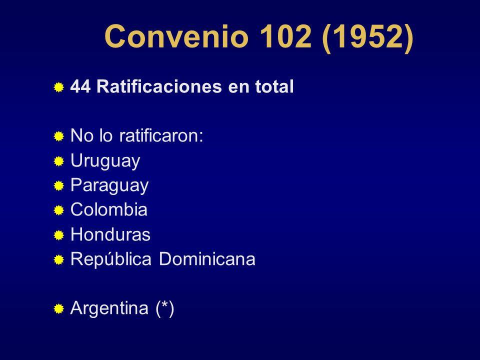 Convenio 102 (1952) 44 Ratificaciones en total No lo ratificaron: Uruguay Paraguay Colombia Honduras República Dominicana Argentina (*)