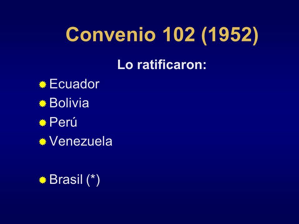 Convenio 102 (1952) Lo ratificaron: Ecuador Bolivia Perú Venezuela Brasil (*)