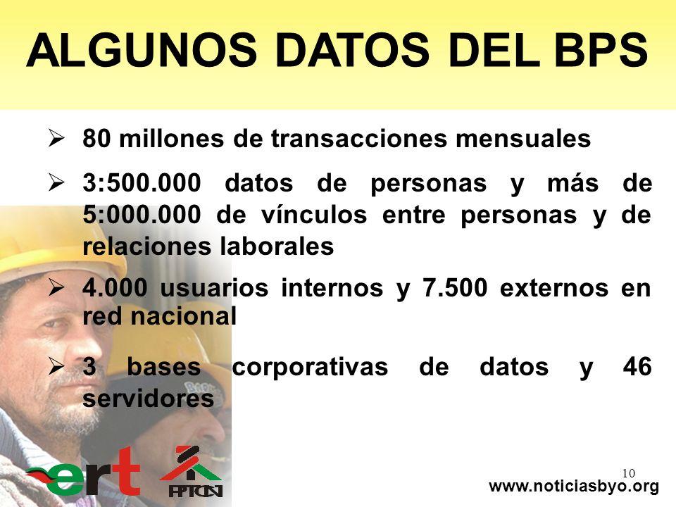 www.noticiasbyo.org 10 ALGUNOS DATOS DEL BPS 80 millones de transacciones mensuales 3:500.000 datos de personas y más de 5:000.000 de vínculos entre p