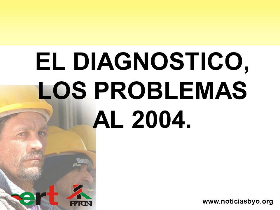 www.noticiasbyo.org EL DIAGNOSTICO, LOS PROBLEMAS AL 2004.