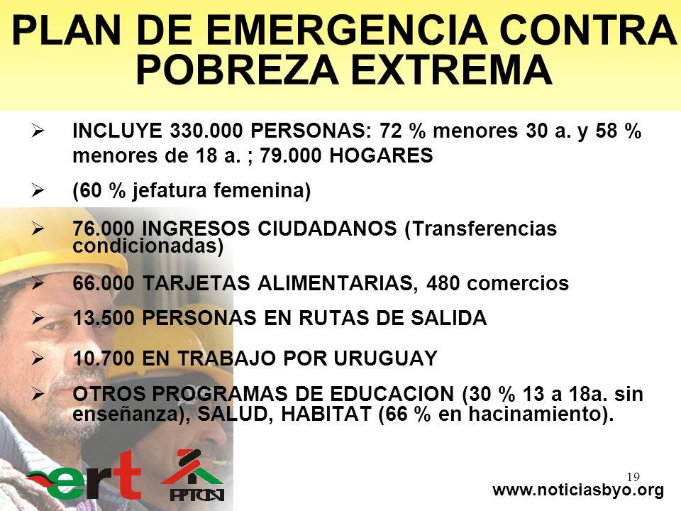 www.noticiasbyo.org 19 PLAN DE EMERGENCIA CONTRA POBREZA EXTREMA INCLUYE 330.000 PERSONAS: 72 % menores 30 a. y 58 % menores de 18 a. ; 79.000 HOGARES