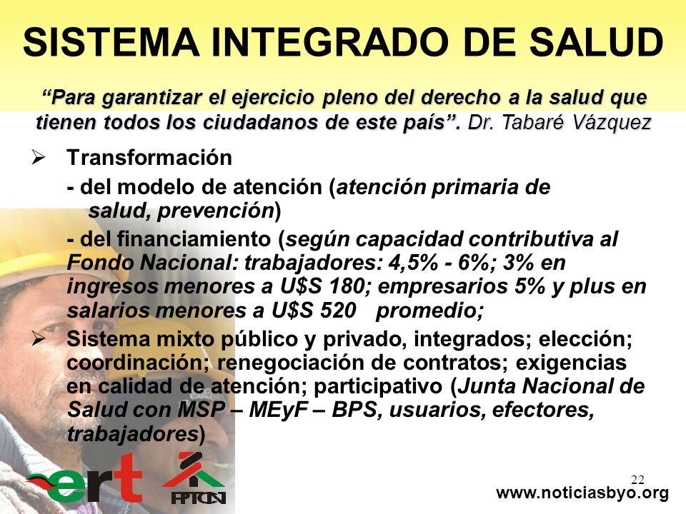www.noticiasbyo.org 22 SISTEMA INTEGRADO DE SALUD Transformación - del modelo de atención (atención primaria de salud, prevención) - del financiamient