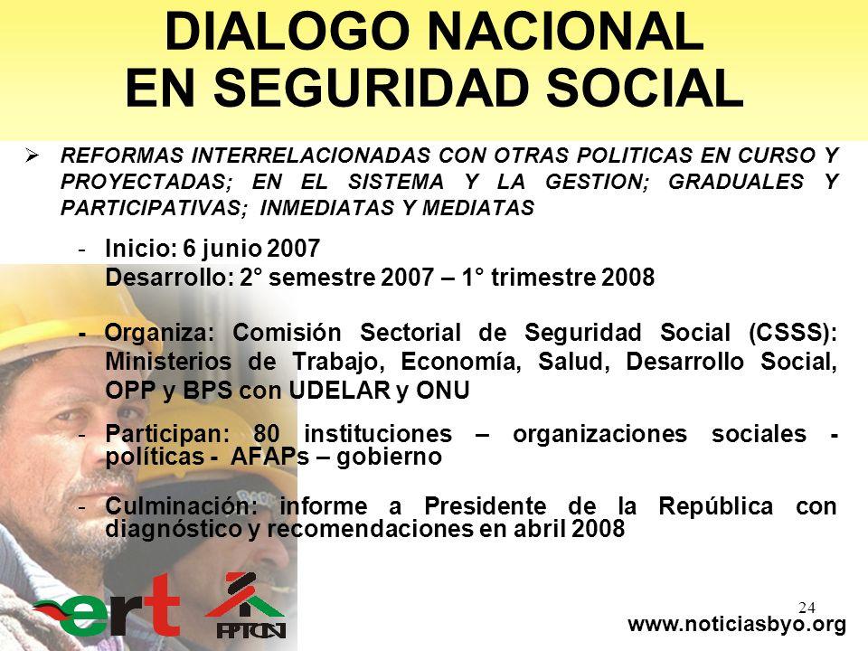 www.noticiasbyo.org 24 DIALOGO NACIONAL EN SEGURIDAD SOCIAL REFORMAS INTERRELACIONADAS CON OTRAS POLITICAS EN CURSO Y PROYECTADAS; EN EL SISTEMA Y LA