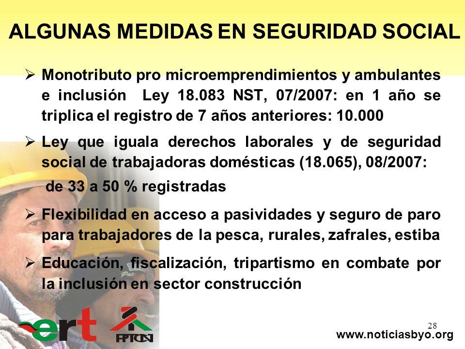 www.noticiasbyo.org 28 ALGUNAS MEDIDAS EN SEGURIDAD SOCIAL Monotributo pro microemprendimientos y ambulantes e inclusión Ley 18.083 NST, 07/2007: en 1