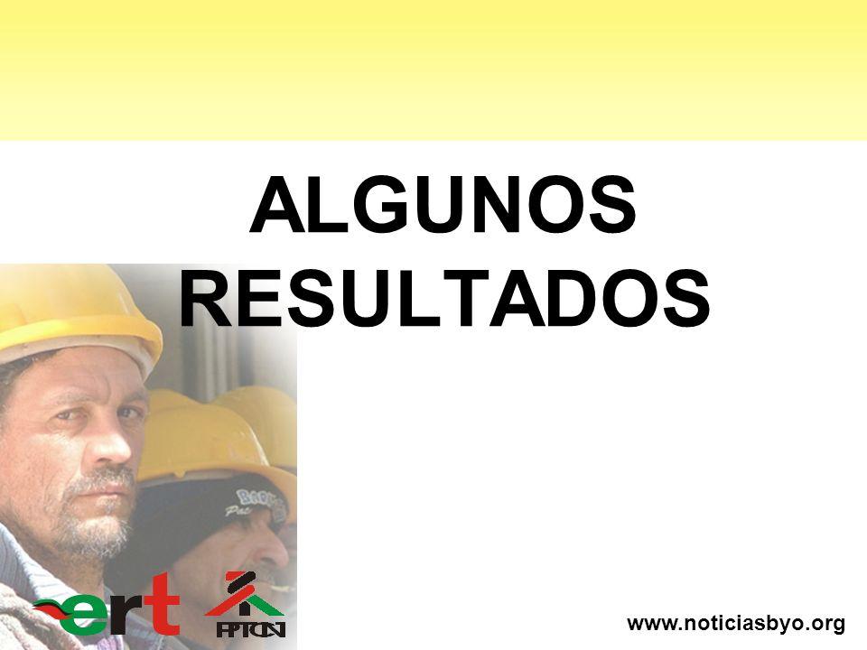 www.noticiasbyo.org ALGUNOS RESULTADOS