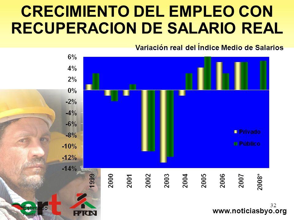 www.noticiasbyo.org 32 CRECIMIENTO DEL EMPLEO CON RECUPERACION DE SALARIO REAL Variación real del Índice Medio de Salarios *Estimado Fuente: INE.