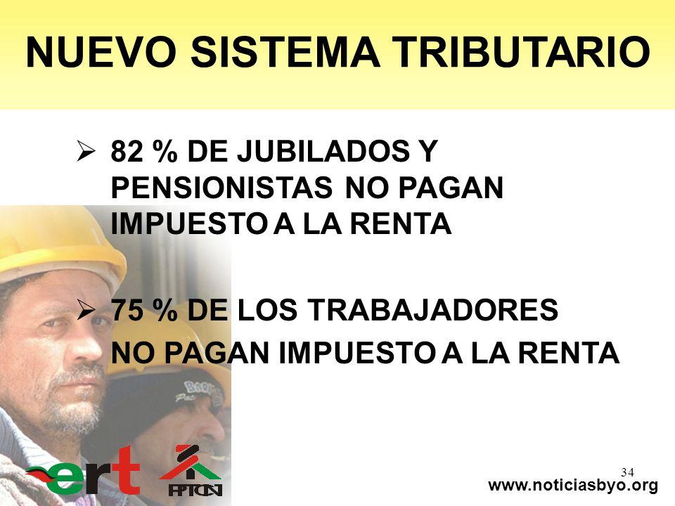 www.noticiasbyo.org 34 NUEVO SISTEMA TRIBUTARIO 82 % DE JUBILADOS Y PENSIONISTAS NO PAGAN IMPUESTO A LA RENTA 75 % DE LOS TRABAJADORES NO PAGAN IMPUES