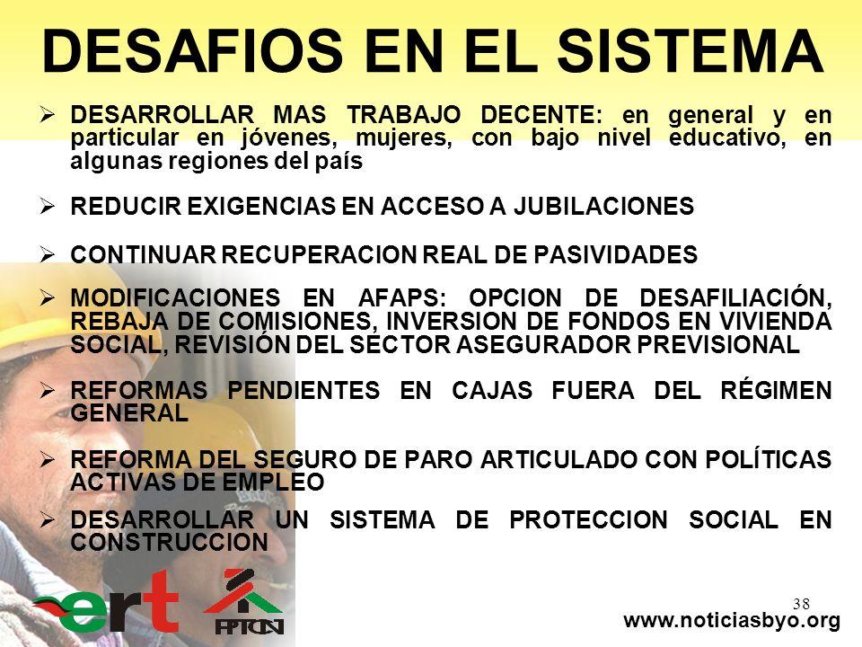 www.noticiasbyo.org 38 DESAFIOS EN EL SISTEMA DESARROLLAR MAS TRABAJO DECENTE: en general y en particular en jóvenes, mujeres, con bajo nivel educativ