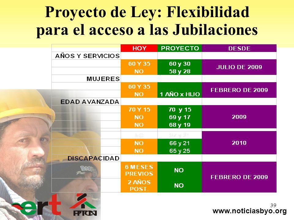 www.noticiasbyo.org 39 Proyecto de Ley: Flexibilidad para el acceso a las Jubilaciones