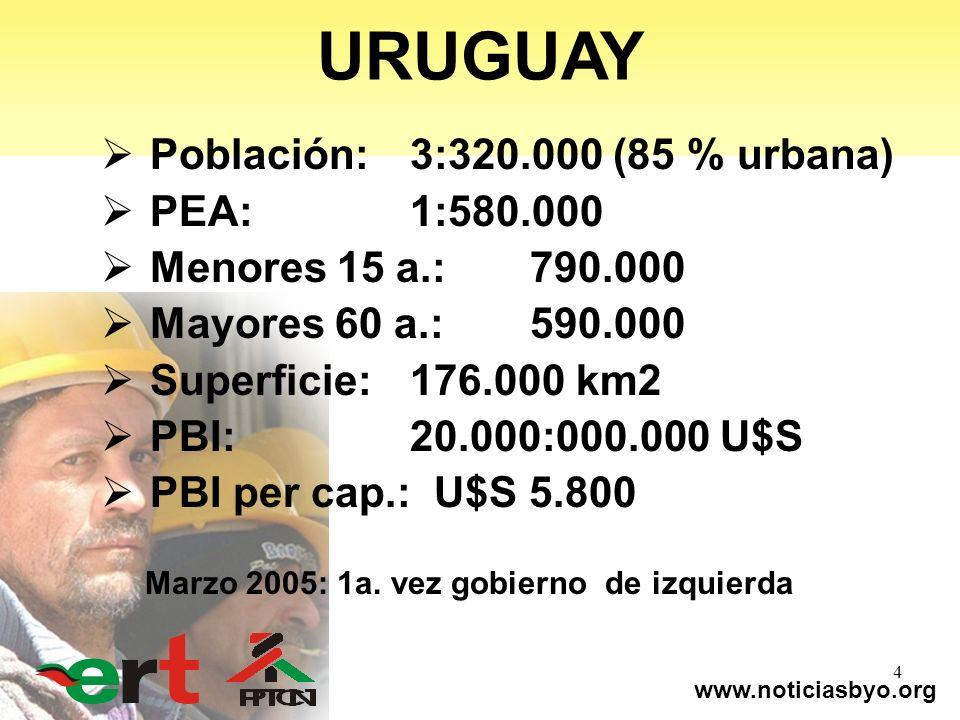 www.noticiasbyo.org 4 URUGUAY Población: 3:320.000 (85 % urbana) PEA: 1:580.000 Menores 15 a.: 790.000 Mayores 60 a.: 590.000 Superficie: 176.000 km2