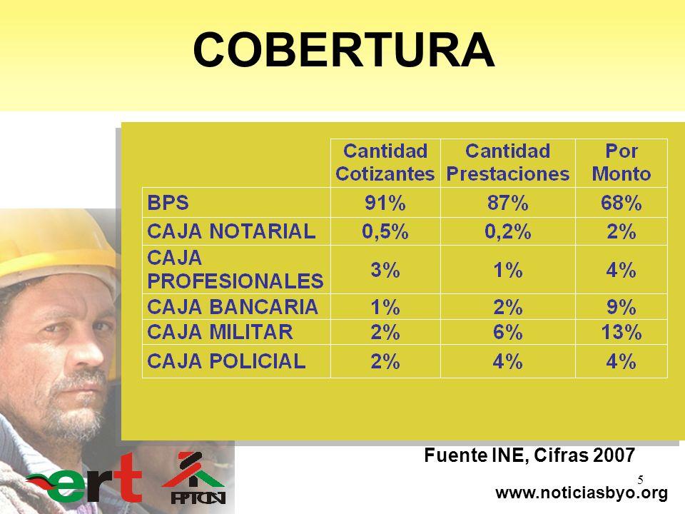 www.noticiasbyo.org 5 COBERTURA Fuente INE, Cifras 2007